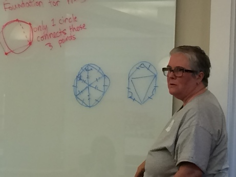 Ellen relates regular polygons to our problem